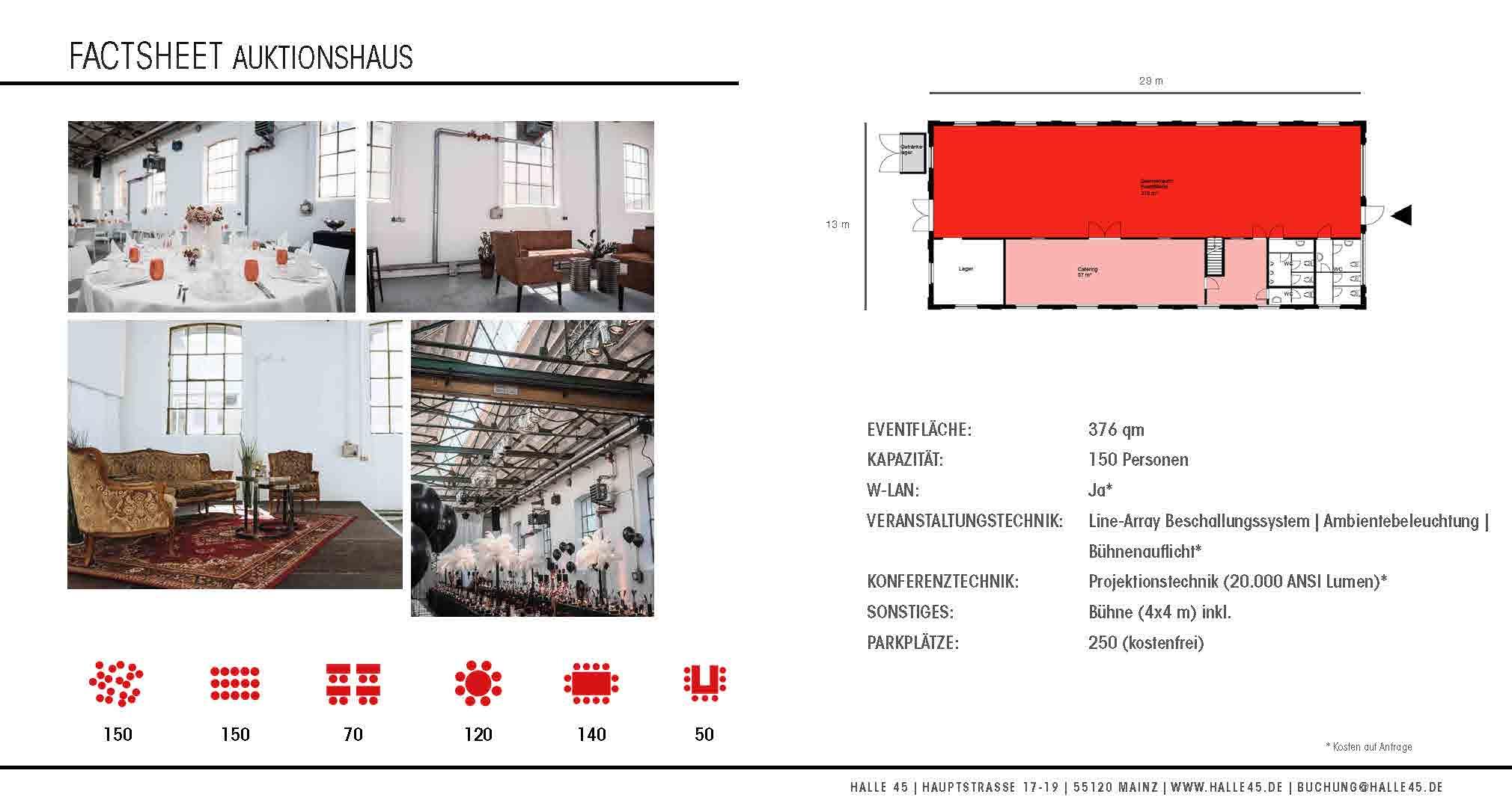 Factsheet_Auktionshaus